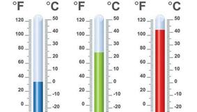 冷藏车货品冷藏温度参考表
